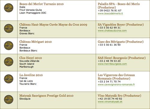 6 Prix Spéciaux Sauvignon