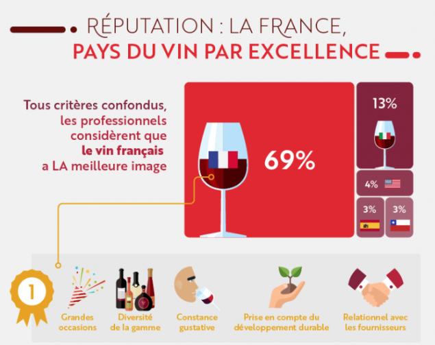 Wine Trade Monitor 2016